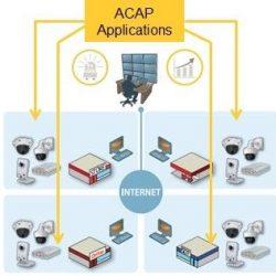 acap_axis